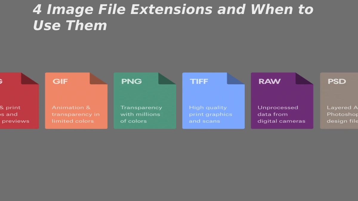 4 Image File Extensions and When to Use Them