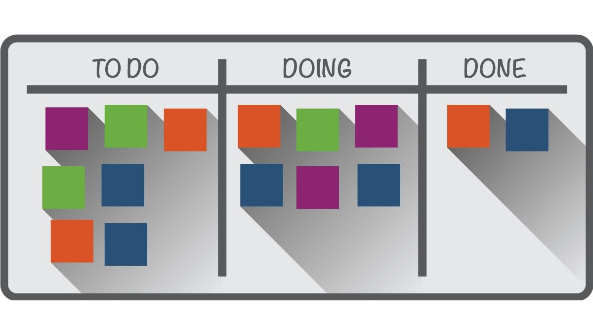 How To Manage Changes With Kanban Change Management Principles?