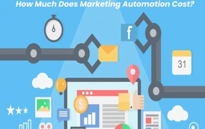 How Much Does Marketing Automation Cost?